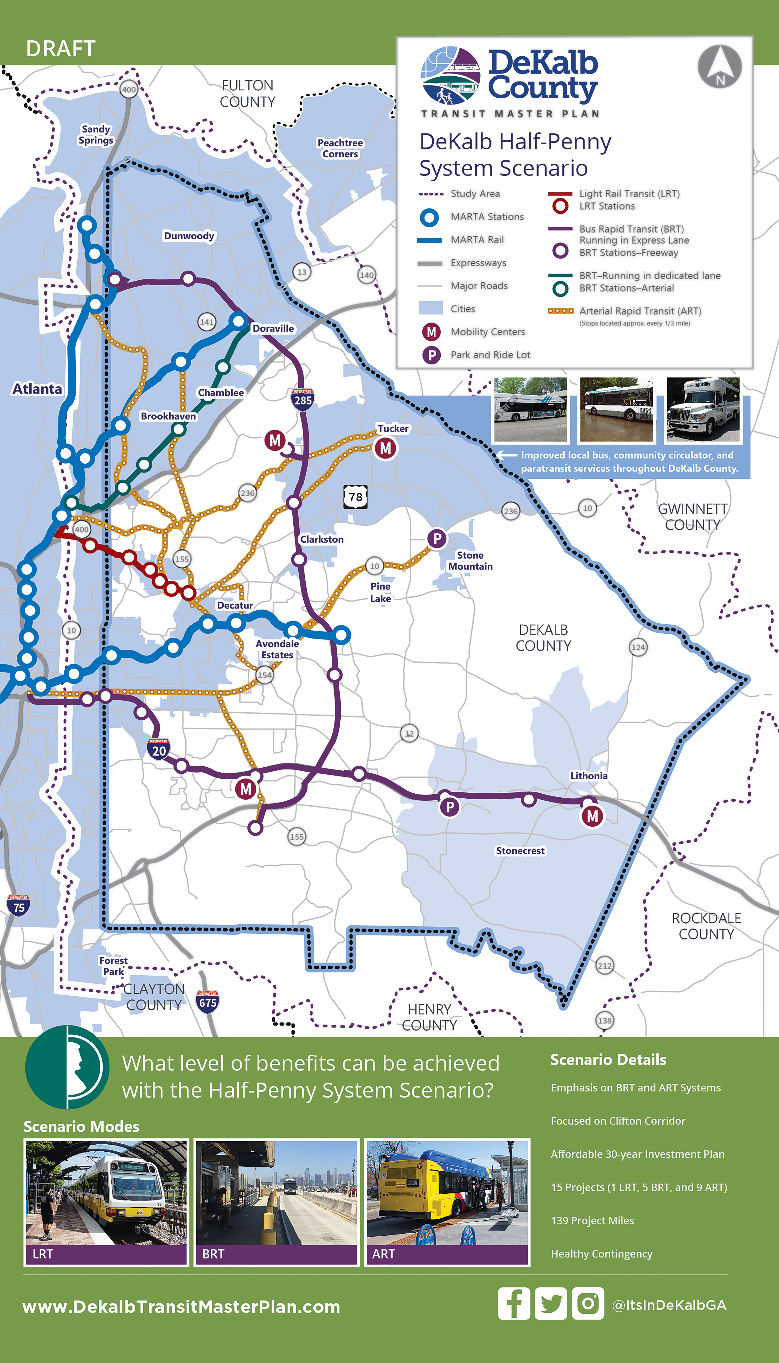 DeKalb County Half-Penny System Scenario features 15 projects-1 LRT, 5, BRT, and 9 ART. A total of 139 miles, which are affordable under a half-penny sales tax.